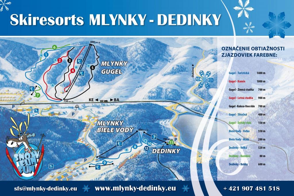 Mapa svahov v stredisku Ski Mlynky - Dedinky - Gugeľ - Biele Vody