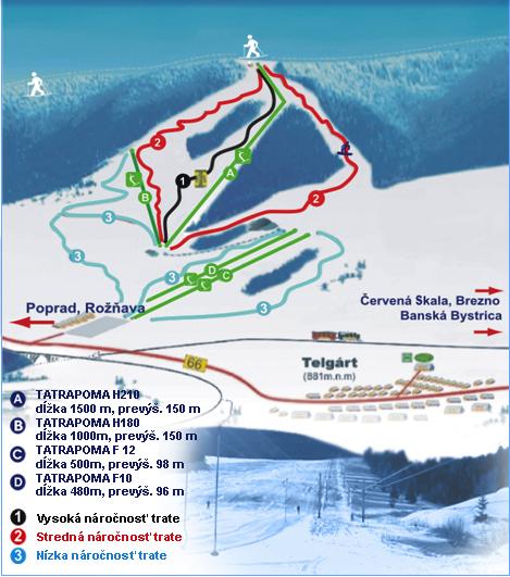 Mapa svahov v stredisku Ski Telgárt