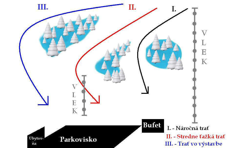Mapa svahov v stredisku Skicentrum Mraznica - Hnilčík