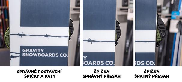 Dĺžky snowboardu